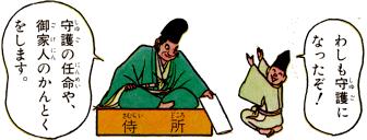 鎌倉幕府のしくみ